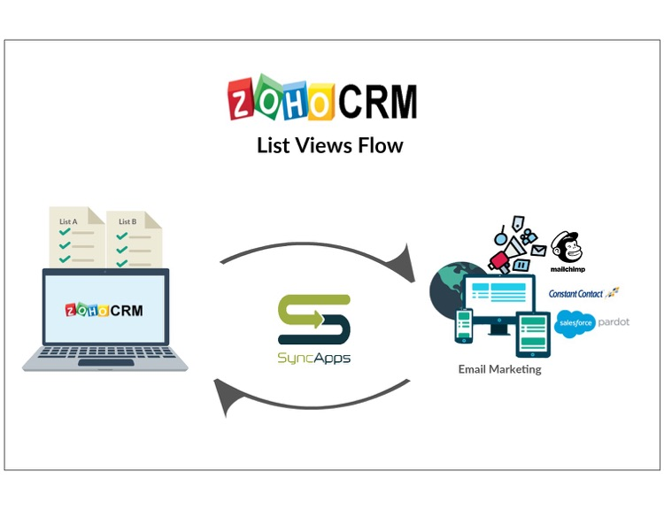 Zoho_CRM_List_Views.jpg
