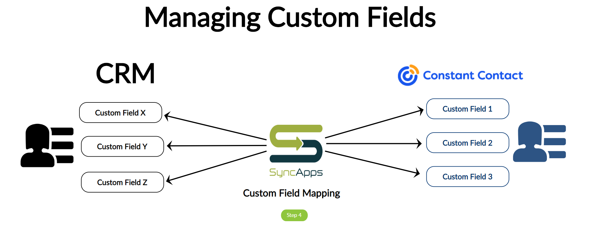 Managing-Custom-Field-Creately.png